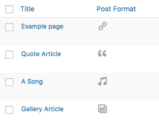 Post Formats column for WordPress