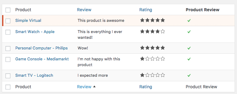 WooCommerce reviews and rating